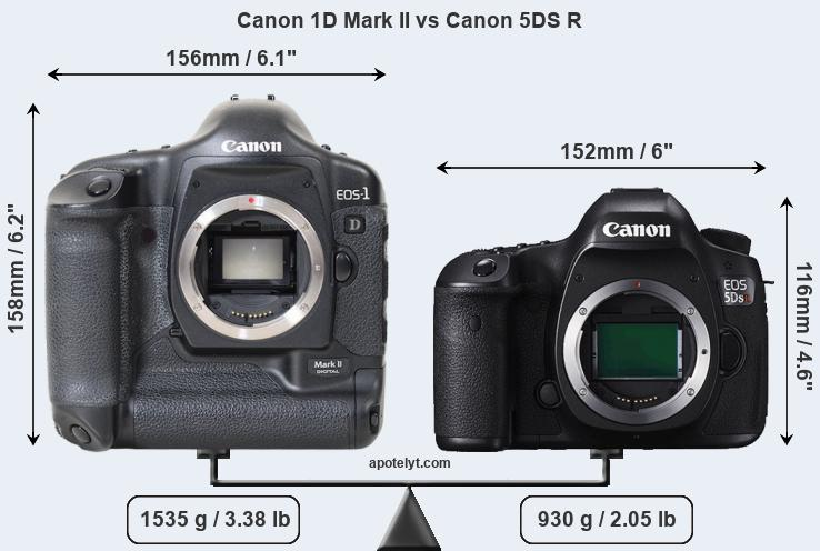 Compare Canon 1D Mark II and Canon 5DS R