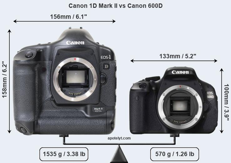 Compare Canon 1D Mark II and Canon 600D