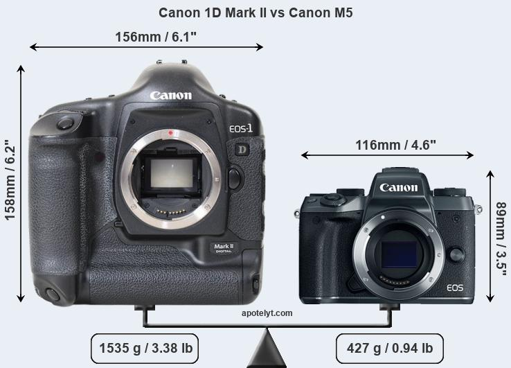 Compare Canon 1D Mark II and Canon M5