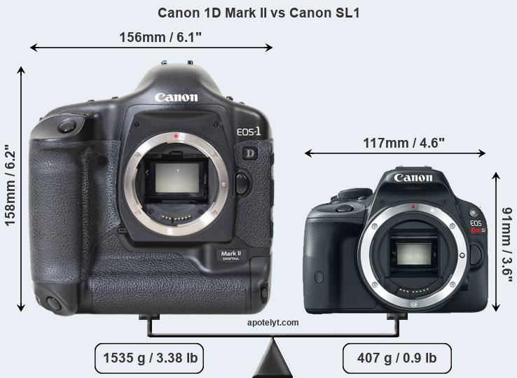 Compare Canon 1D Mark II and Canon SL1