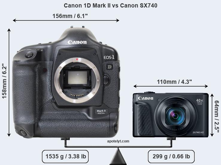 Compare Canon 1D Mark II and Canon SX740