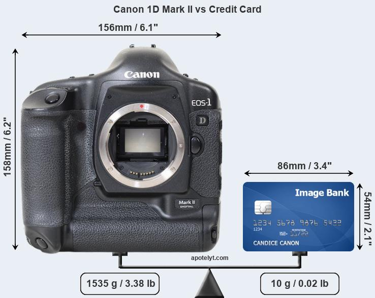 Canon 1D Mark II vs credit card front