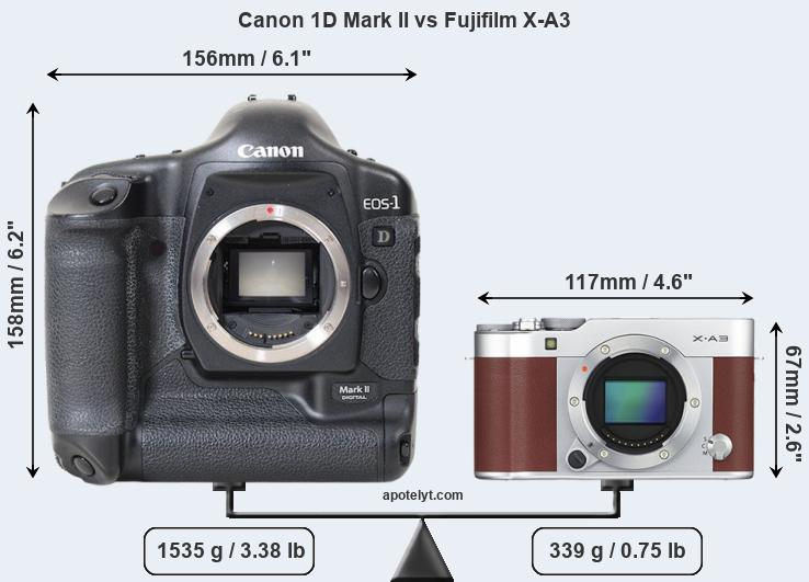 Compare Canon 1D Mark II and Fujifilm X-A3