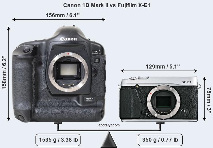 Compare Canon 1D Mark II and Fujifilm X-E1