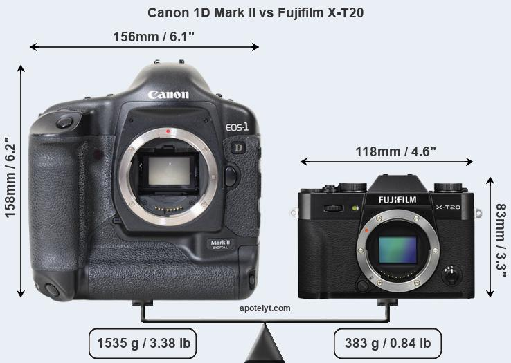 Compare Canon 1D Mark II vs Fujifilm X-T20