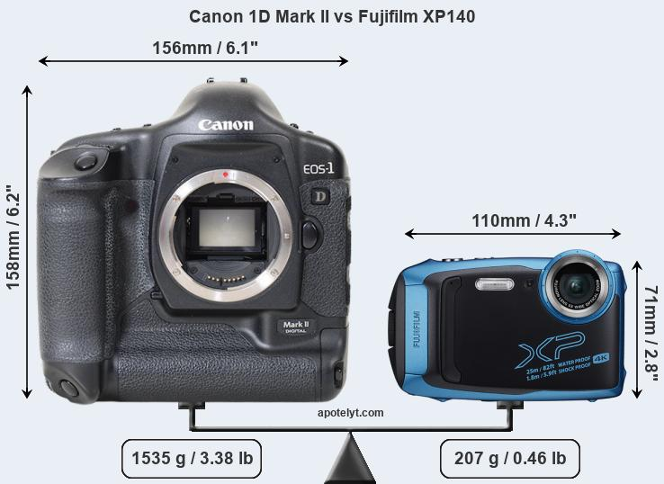 Size Canon 1D Mark II vs Fujifilm XP140