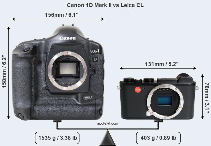 Compare Canon 1D Mark II and Leica CL