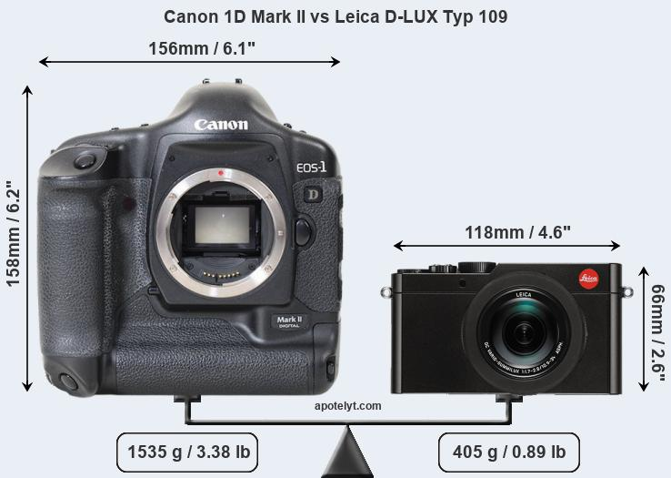 Size Canon 1D Mark II vs Leica D-LUX Typ 109