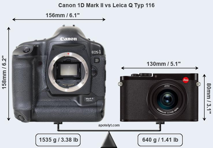 Compare Canon 1D Mark II and Leica Q Typ 116