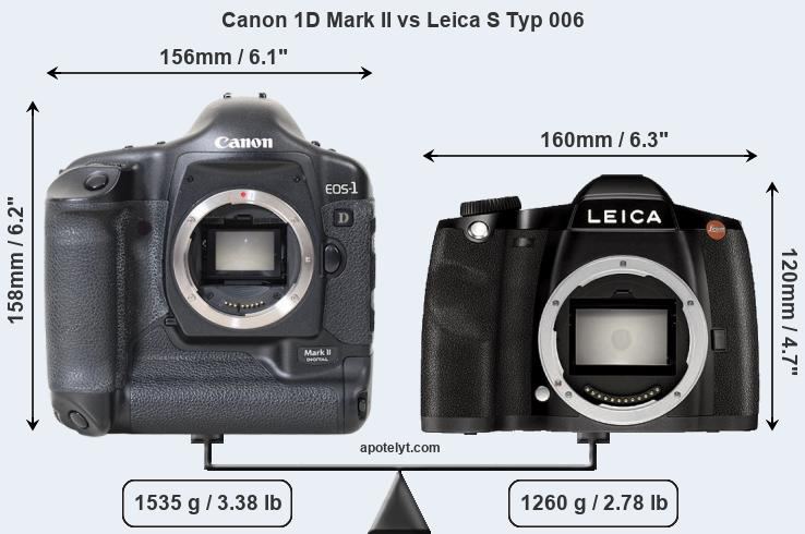 Size Canon 1D Mark II vs Leica S Typ 006
