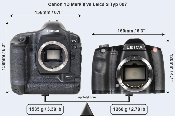 Size Canon 1D Mark II vs Leica S Typ 007