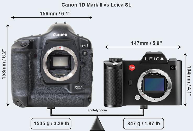 Compare Canon 1D Mark II and Leica SL