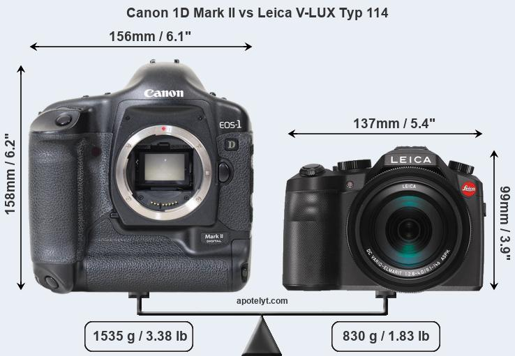 Size Canon 1D Mark II vs Leica V-LUX Typ 114