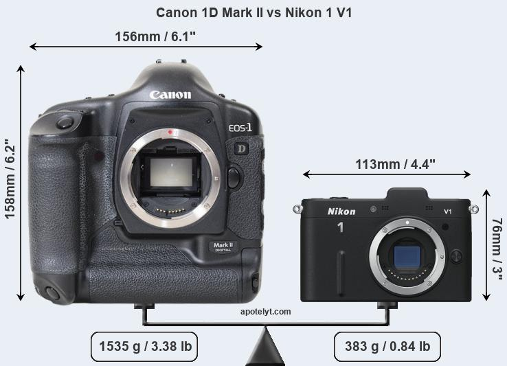Size Canon 1D Mark II vs Nikon 1 V1