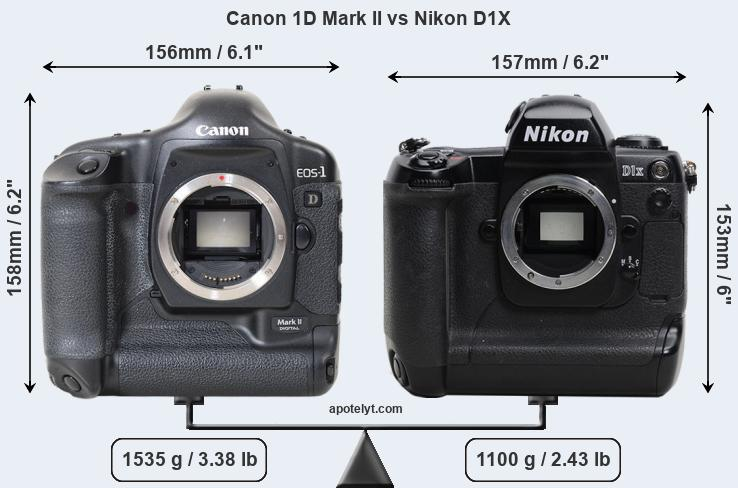 Size Canon 1D Mark II vs Nikon D1X