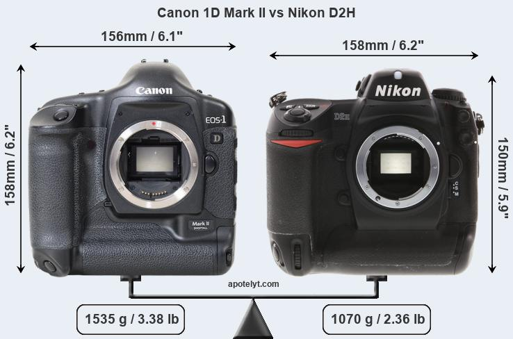 Compare Canon 1D Mark II vs Nikon D2H