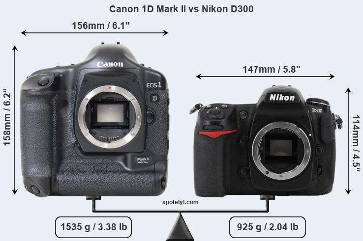 Compare Canon 1D Mark II vs Nikon D300