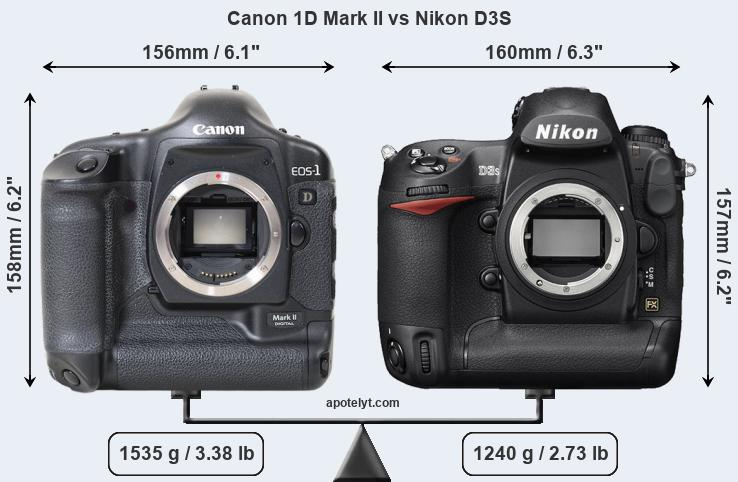 Size Canon 1D Mark II vs Nikon D3S