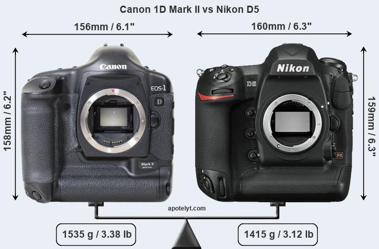 Compare Canon 1D Mark II and Nikon D5