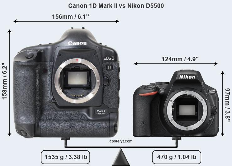 Size Canon 1D Mark II vs Nikon D5500