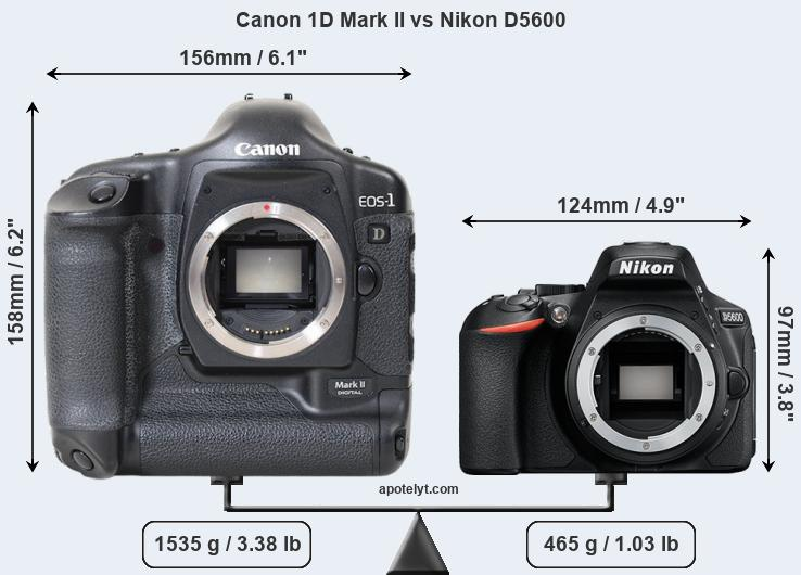 Compare Canon 1D Mark II and Nikon D5600