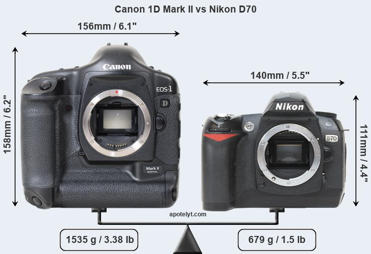 Compare Canon 1D Mark II vs Nikon D70