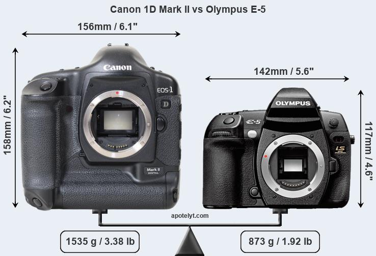 Compare Canon 1D Mark II vs Olympus E-5