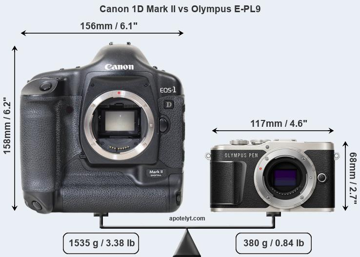 Compare Canon 1D Mark II and Olympus E-PL9
