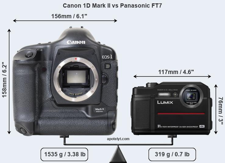 Size Canon 1D Mark II vs Panasonic FT7