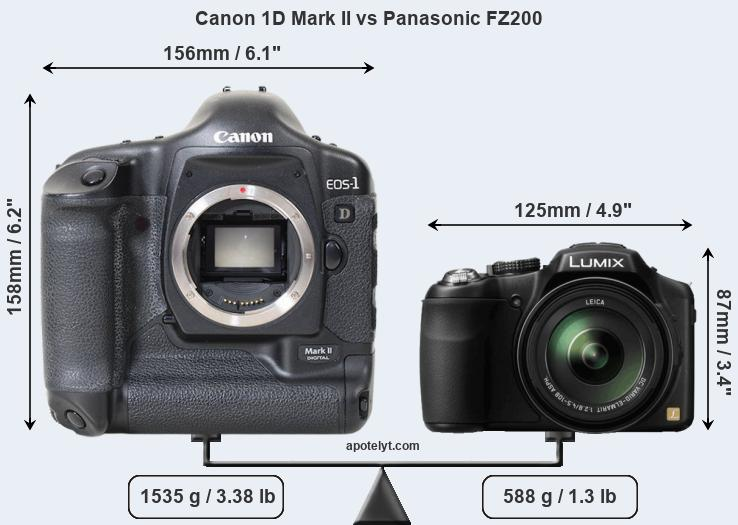 Compare Canon 1D Mark II vs Panasonic FZ200