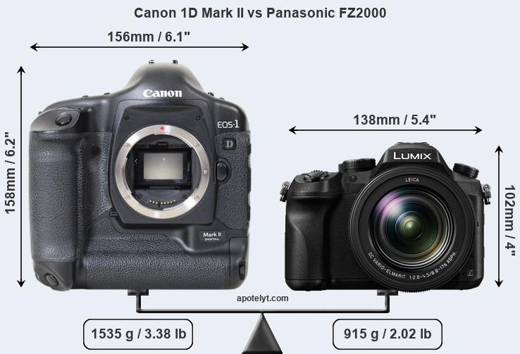 Size Canon 1D Mark II vs Panasonic FZ2000