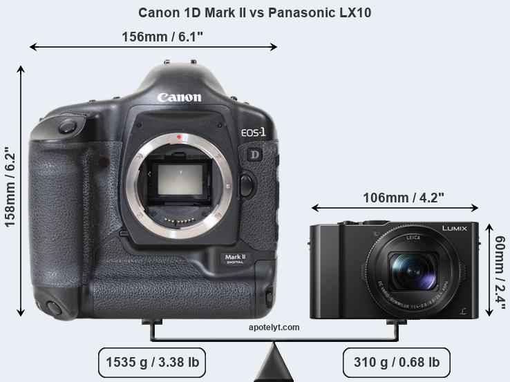 Size Canon 1D Mark II vs Panasonic LX10