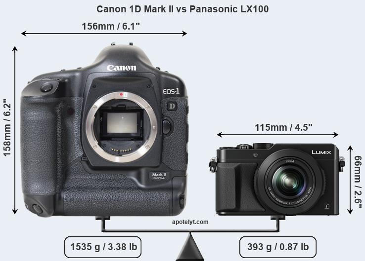 Size Canon 1D Mark II vs Panasonic LX100