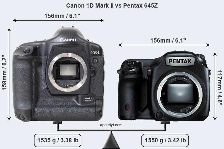 Compare Canon 1D Mark II and Pentax 645Z
