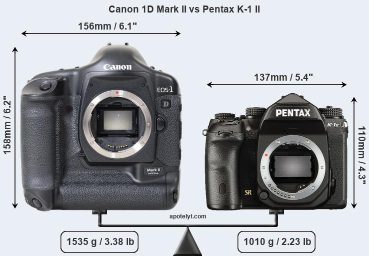 Compare Canon 1D Mark II and Pentax K-1 II