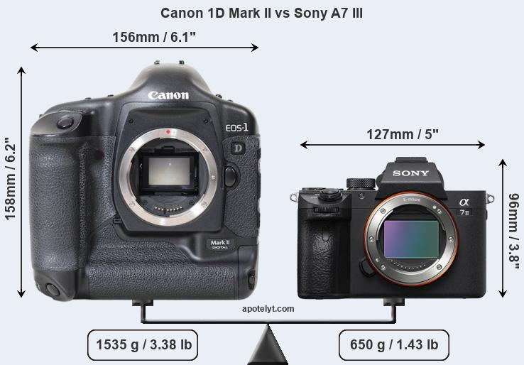 Compare Canon 1D Mark II and Sony A7 III