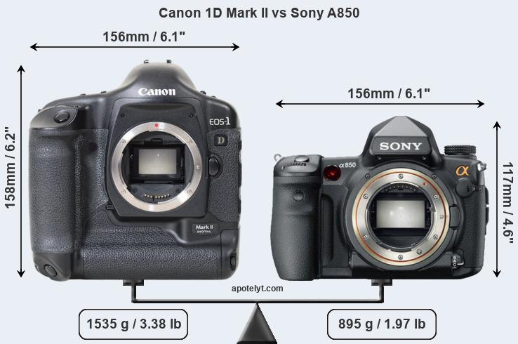 Size Canon 1D Mark II vs Sony A850