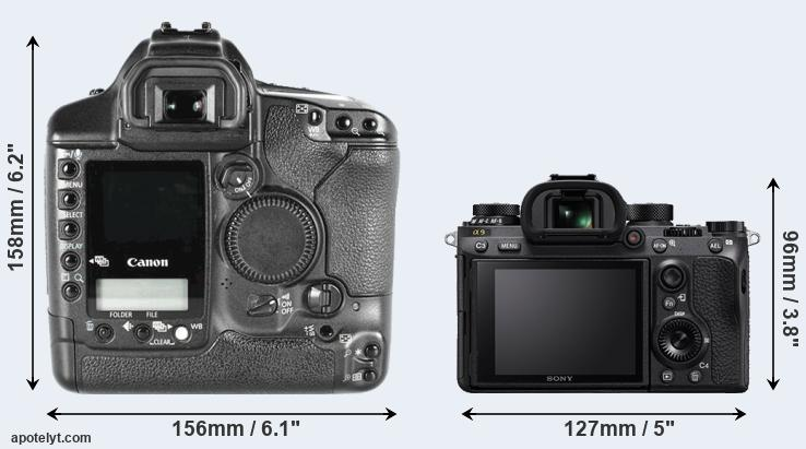 1D Mark II and A9 rear side