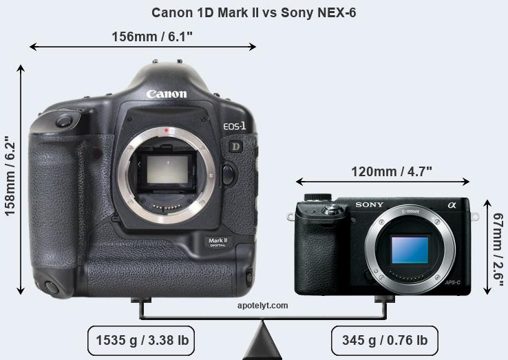 Compare Canon 1D Mark II and Sony NEX-6