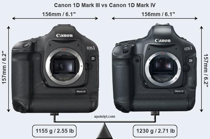 Size Canon 1D Mark III vs Canon 1D Mark IV
