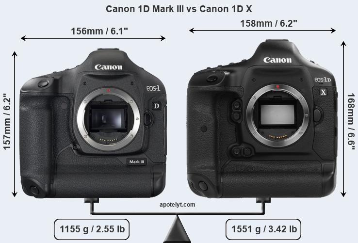 Compare Canon 1D Mark III and Canon 1D X
