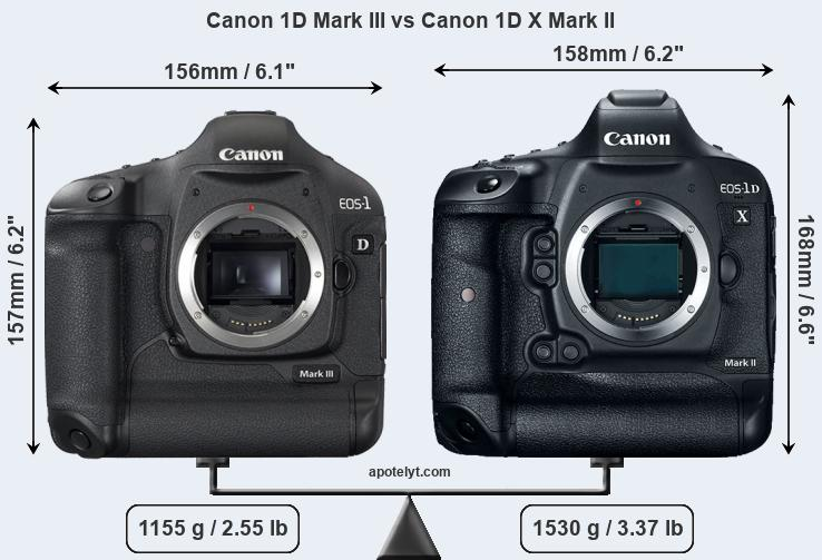 Size Canon 1D Mark III vs Canon 1D X Mark II