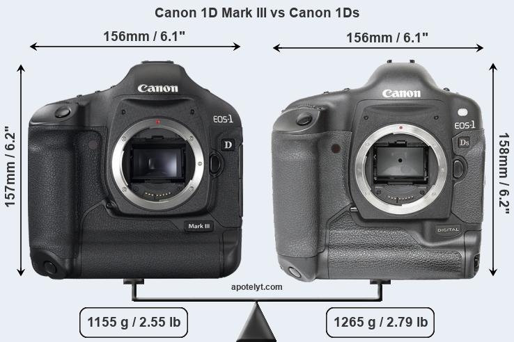 Size Canon 1D Mark III vs Canon 1Ds