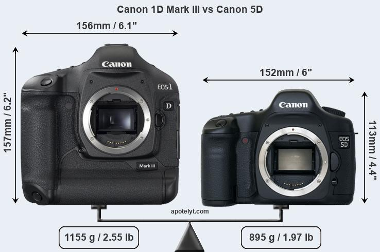 Compare Canon 1D Mark III vs Canon 5D