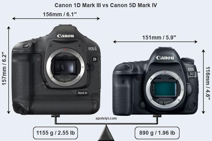Compare Canon 1D Mark III vs Canon 5D Mark IV