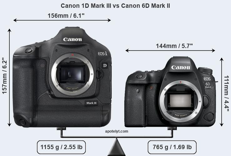 Size Canon 1D Mark III vs Canon 6D Mark II