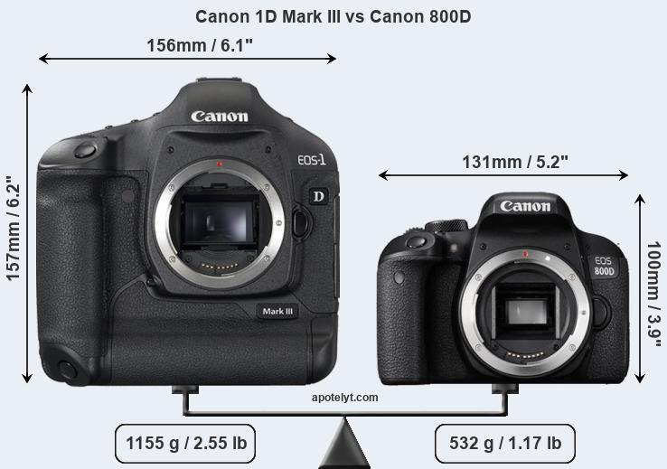 Compare Canon 1D Mark III and Canon 800D