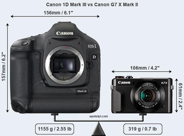 Compare Canon 1D Mark III and Canon G7 X Mark II