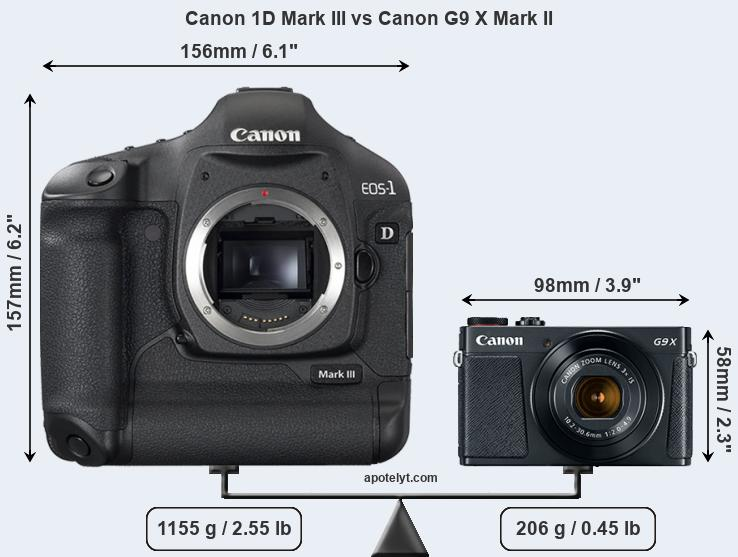 Size Canon 1D Mark III vs Canon G9 X Mark II