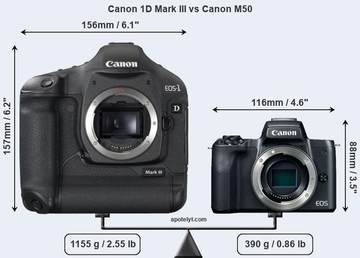 PIXEL CL-N3 Câble connexion Caméra compatible Canon 7D//6D//5D//1D//50D//40D//40D...